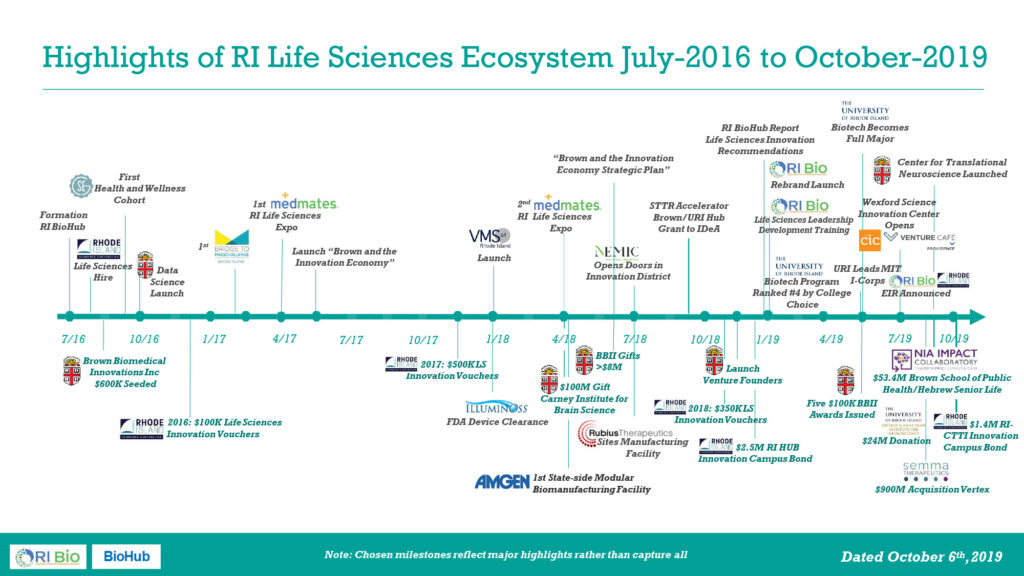 Progress-in-the-RI-Life-Sciences-Ecosystem